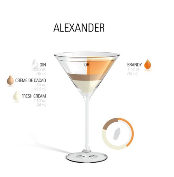 cocktail-alexander
