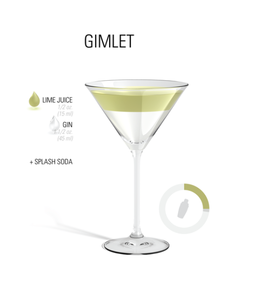 cocktail-gimlet
