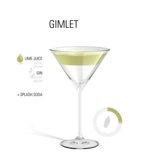 cocktail-gimlet