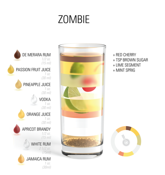 cocktail-zombie